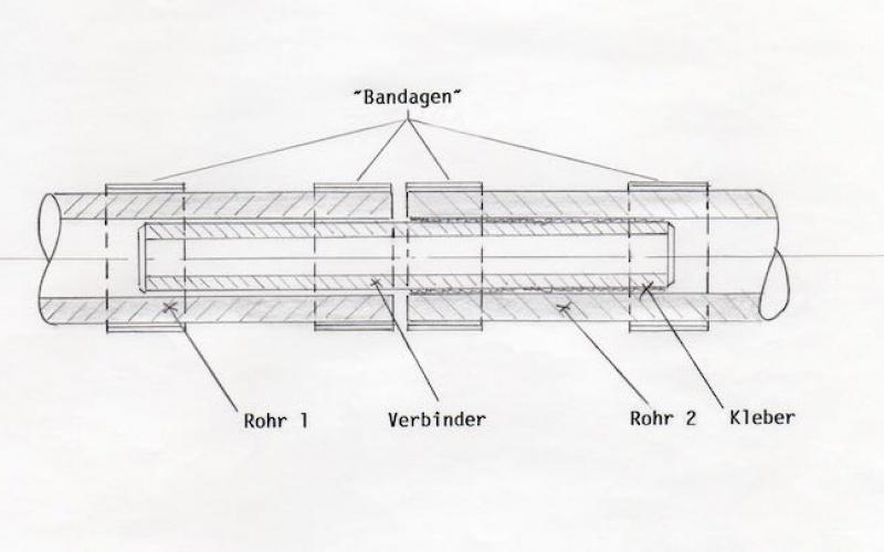 Sicherung012